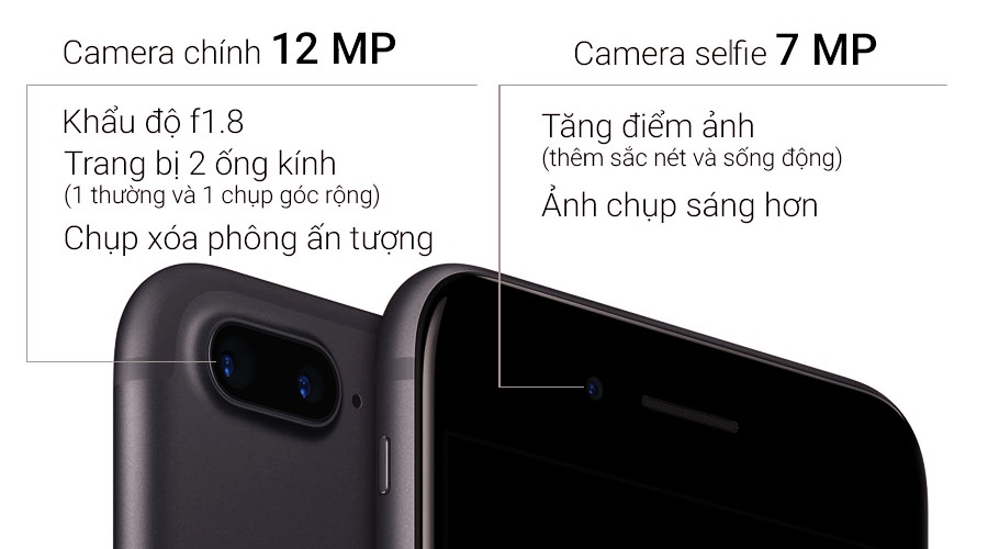 iPhone 7 Plus Lock  sở hữu sở hữu camera kép