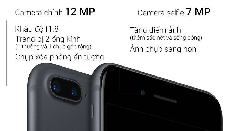 Apple iPhone 7 Plus Quốc tế 32GB Likenew